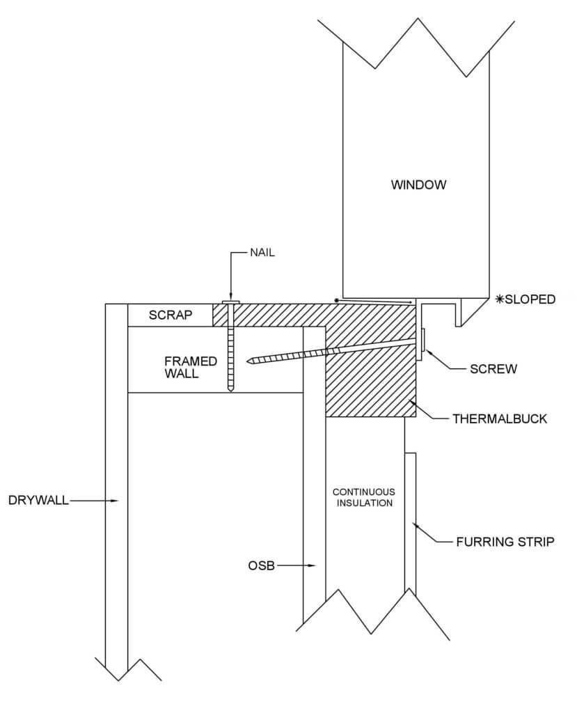 Installation · ThermalBuck